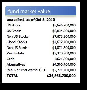 The Alaska Permanent Fund (and PFD checks) | Alaska Permanent Fund ...