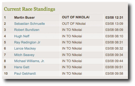2011 Iditarod Race Standings, March 8, 2011, 3pm Alaska time
