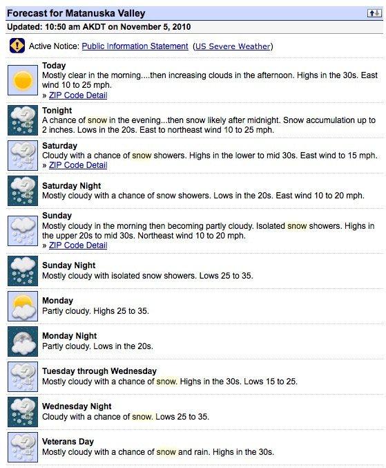Wasilla weather forecast, November 5, 2010 (Mat-Su weather)